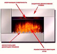 Как сделать электрическую схему электрокамина фотографии печей для барбекю