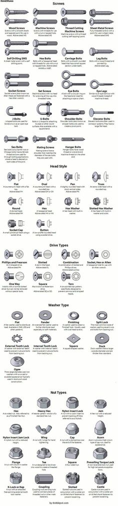 All About Threaded Fasteners (a.k.a. Screw's y r) #woodworkingtools