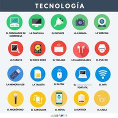 Tecnología vocabulario #learnspanishwords