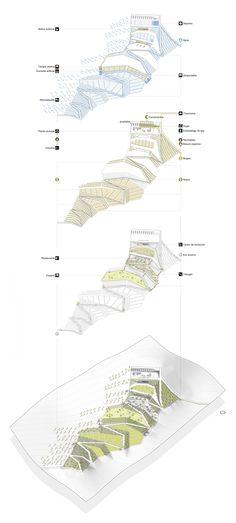 35 ideas landscape architecture concept model cities for 2019 Landscape Diagram, Landscape Model, Landscape Architecture Drawing, Landscape Concept, Architecture Graphics, Concept Architecture, Amazing Architecture, Park Landscape, Urban Landscape