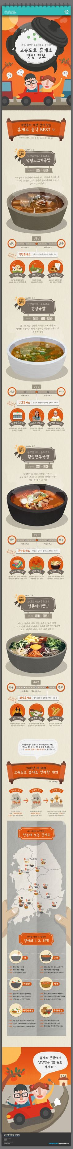 추석 귀성길, 전국 휴게소 '최고의 맛집은 어디?'에 관한 인포그래픽: