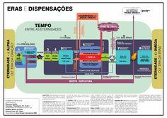 Chart+Eras+e+Dispensa%C3%A7%C3%B5es+-+Blog.jpg (1024×724)