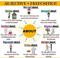 Adjective and Preposition – Learning English
