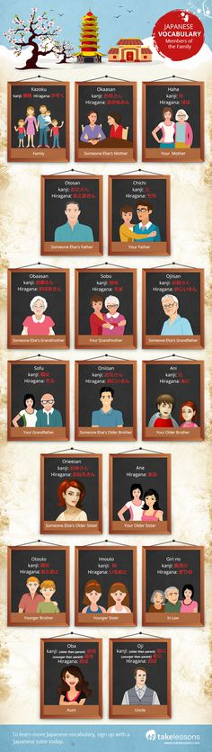 Japanese Family Members - GREAT info graphic breaking down the difference between talking about your own family members vs. other people's family