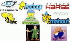 Sachin's Hadoop Blog: What is Hadoop?