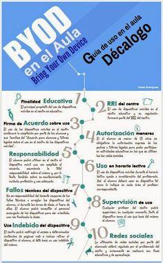 """""""BYOD en el aula"""" por @maiteroes #REDucacion"""
