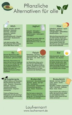 Pflanzliche Alternativen im Überblick - nicht nur für Veganer