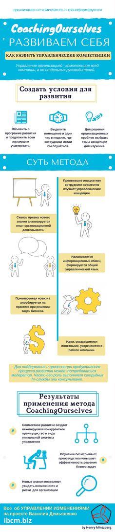 Организационный коучинг управление изменениями путем трансформации
