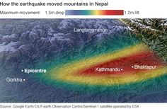 HIMALAYAN DROP AFTER NEPAL EARTHQUAKE - HOW THE EARTHQUAKE DROPPED MOUNTAINS - Infographic