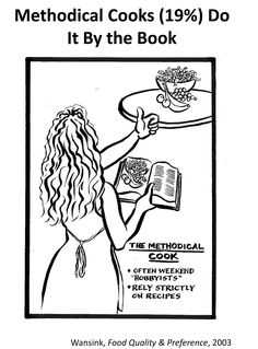 What kind of cook are you? Mindless Eating, How To Eat Less, Funny Cartoons, Infographics, Cooking, Books, Cucina, Livros, Libros