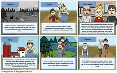 Follow George and Lennie on their ill fated adventures w/ this activity filled teacher guide; Plot Diagrams, Themes and vocabulary.  Your students will love it!
