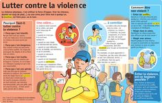 Fiche exposés : Lutter contre la violence Ap French, Study French, Learn French, Social Organization, Education Positive, French Grammar, Teaching Schools, French Resources, Teaching French