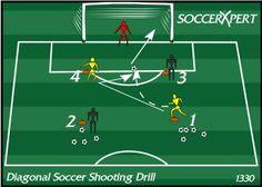 Soccer Drill Diagram: Diagonal Soccer Shooting Drill