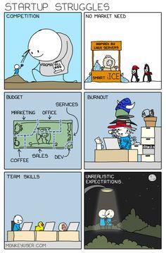 Software development satire in a web comic. Programming Humor, Computer Programming, Marketing Office, Software Development, Satire, Comic Strips, Budgeting, Jokes, Coding