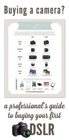 2012 DSLR Buying Guide | Chicago Children's Photographer | Amy Tripple Photography Blog