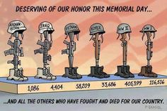 I found this cartoon online.but what it doesn't include is the original reason Memorial Day to come into being. Memorial Day was originally known as Decoration Day (love that name!) and was originally a day of remembrance to honor those. Military Quotes, Military Humor, Military Love, Military Art, Military History, Usmc Quotes, Military Service, Military Songs, Military Pictures
