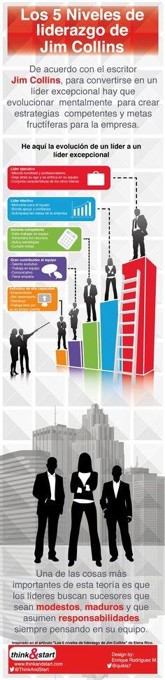 Basándonos en el pasado artículo de Elena Rico, nos inspiramos para traerte esta infografía, donde de manera visual son representados los cinco niveles de liderazgo que propone Jim Collins en su libro Empresas que Sobresalen. Es importante hacer énfasis en que cada nivel de liderazgo es una suma de los anteriores.