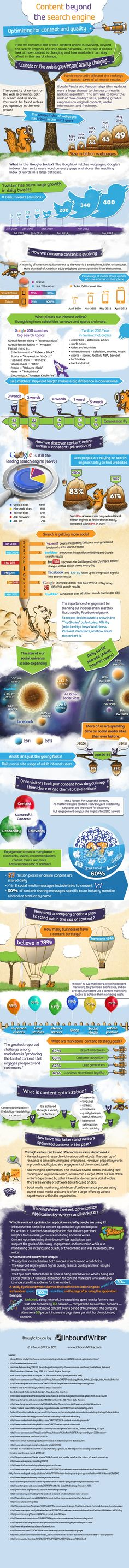 graphics  -- Content beyond the search engine
