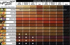 Henna hair chart. Not using this company but it helps choosing a color