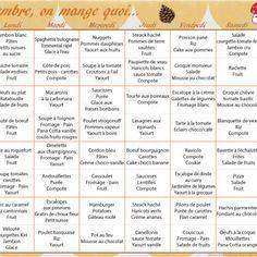 En novembre, on mange quoi ? – menus mensuels - Care - Skin care , beauty ideas and skin care tips Healthy Menu, Healthy Dinner Recipes, School Menu, Planning Menu, Monthly Menu, Batch Cooking, Menu Design, Food Lists, Food Menu