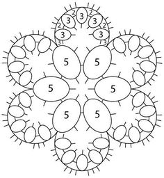 Basic motif tatting pattern chart