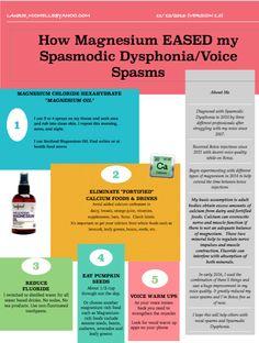 Voice Problems, spasmodic dysphonia treatment