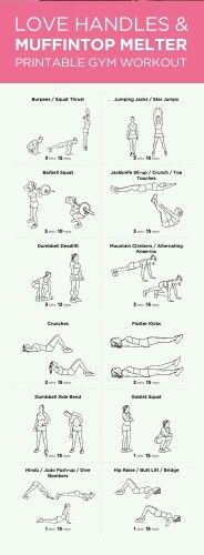 Printable gym muffin top workout
