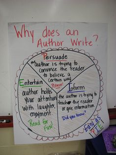 Author's Purpose - PIE Graphic Organizer