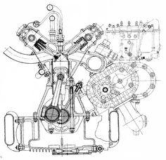 Plano del motor del 158