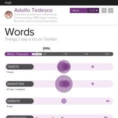 words visualization: Adolfo Tedesco