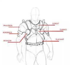 How to draw a Knight . Step by Step Tutorial Fantasy Character Design, Character Drawing, Character Design Inspiration, Armadura Medieval, Medieval Knight, Medieval Armor, Art Reference Poses, Drawing Reference, Drawing Techniques