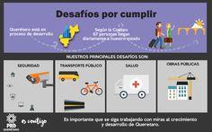 En el PRD Querétaro sabemos que es importante que se siga trabajando con miras al crecimiento y desarrollo de Querétaro; que se sigan generando políticas públicas que fomenten el desarrollo social y económico. Creemos que es importante que se genere un proyecto de desarrollo social equitativo.