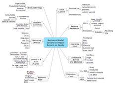 Business Plan Software http://www.lonewolf-software.com/ContactWolfAwards.htm