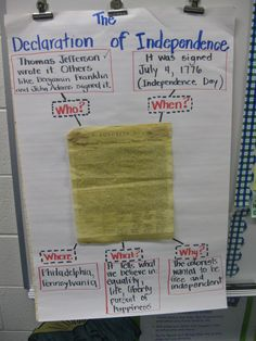 This awsome anchor chart integrates Social Studies and Language Arts by guiding student's writing. I particularly love these ideas on Shared Writing with the Founding Fathers writing the Declaration of Independence. 3rd Grade Social Studies, Social Studies Classroom, Social Studies Activities, History Classroom, Teaching Social Studies, History Teachers, Teaching History, Student Teaching, History Activities