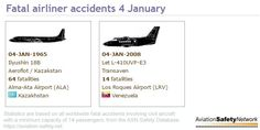 January 4 is the date with the least number of fatal airliner accidents since 1946: Two. (Average = 10,7).