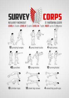 """tachipaws: """"sgtannie: """"damn anime inspired workouts just gonna leave these here for all the weeaboos, otakus and anyone else (myself included) in need of an at home workout """" Is it bad that this will. - putting exercises at home. How To Putt Properly Neila Rey Workout, Gym Workout Tips, Workout Challenge, Workout Videos, At Home Workouts, Workout Fitness, Fitness Motivation, Assassins Workout, Superhero Workout"""
