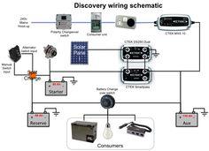 Disco wiring diagram