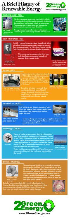 History of Renewable Energy Infographic