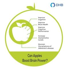 How apples affect the brain and more brain foods here: http://www.developinghumanbrain.org/best-brain-foods-to-eat-before-taking-a-test/