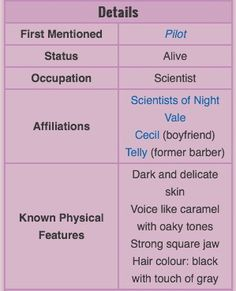 Went on Carlos's Wiki from Welcome To Night Vale
