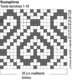 Sydänsukkien ohje | Kodin Kuvalehti Knitted Mittens Pattern, Fair Isle Knitting Patterns, Knitting Charts, Weaving Patterns, Knitting Stitches, Knitting Designs, Knitting Socks, Knitting Projects, Crochet Chart
