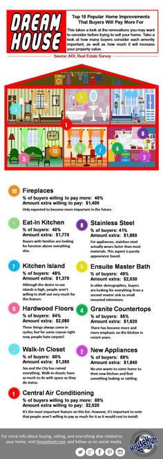 10 Home Improvements That Buyers Will Pay More For #infographic