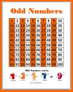 Odd Numbers Student Poster