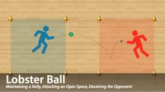 ThePhysicalEducator.com | Net and Wall Games | Lobster Ball