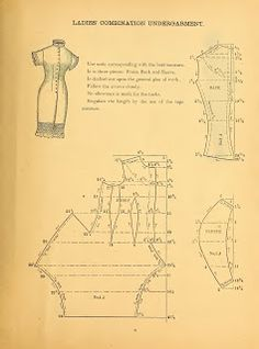 What We Did When The Power Went Out (Sewing In Walden): Ladies' Combination Undergarment 1888
