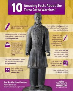 10 Amazing Facts about the Terra Cotta Warriors The Children's Museum of Indianapolis History Class, Teaching History, Women's History, British History, World History Facts, History Timeline, History Memes, Culture Art, Chinese Culture