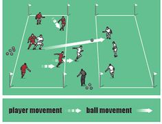Closing down and harassing opponents on the ball is vital if players are going to turn over possession in a game. So here's a practice that gets every player perfecting the art of pressing.