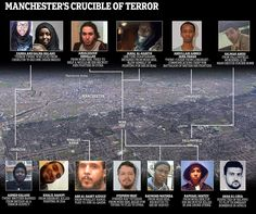 How at least 16 jihadis come from south Manchester suburbs #dailymail