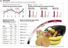 4,09%, inflación 2014 para los más pobres en Medellín