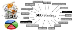Go through best #white #hat #seo services provider company to boost organic search of yor website in different search engine.